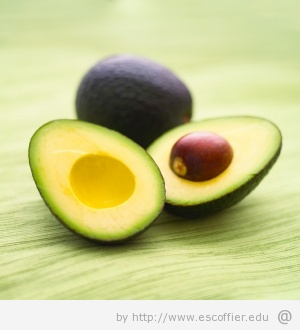 Img Ubiquinol avocado Many Foods Include Natural Ubiquinol