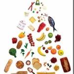 Benefits Of A Low Calorie Diet